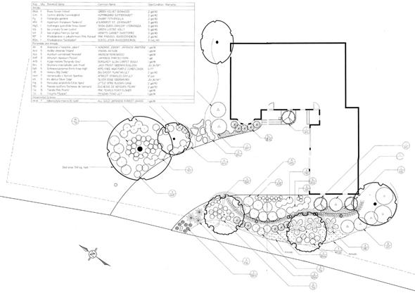 connecticut landscaper design examples